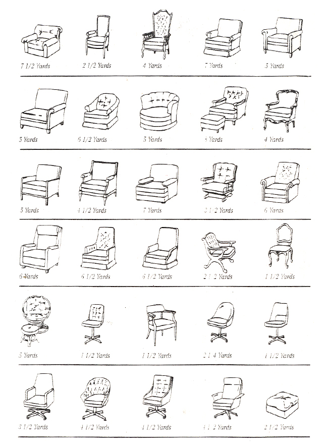 How much fabric do I need for a Chair? Fabric Yardage Chart